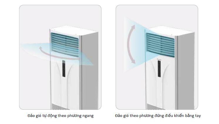 Chuyên lắp đặt điều hòa Daikin SkyAir - Loại tủ đứng FVRN125BXV1V 5.0hp nhập khẩu Malaysia - 269209