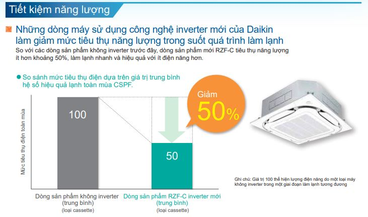 Nhận thiết kế & tư vấn lắp đặt máy lạnh âm trần Daikin cho cửa hàng,shop quần áo,showroom 111(4)