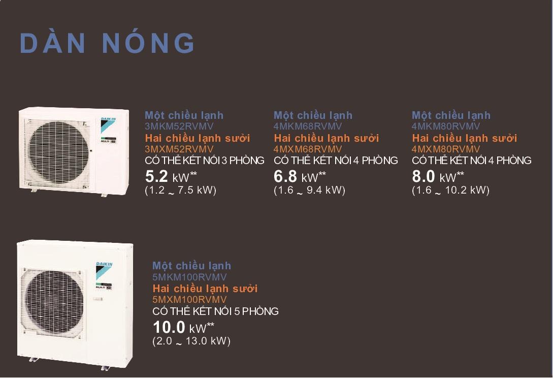Đại lý Daikin Ánh Sao - Chuyên gia giải pháp điều hòa không khí Multi Daikin 1