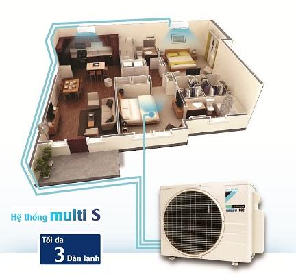 Tư vấn máy lạnh Multi Daikin cho căn hộ chung cư cao cấp – Thiết kế theo nhu cầu
