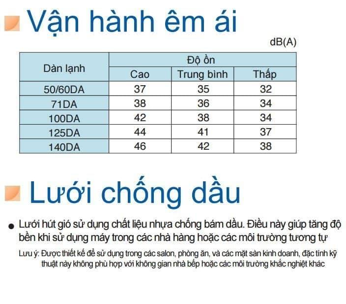 Máy lạnh áp trần Daikin Inverter FHA100BVMV/RZF100CVMV 4.0hp Gas R32 - Đại lý phân phối Ánh Sao - 265258