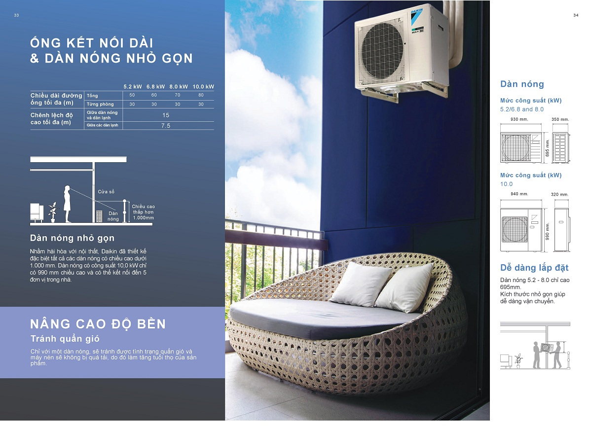 Đại lý Daikin Ánh Sao - Chuyên gia giải pháp điều hòa không khí Multi Daikin 3