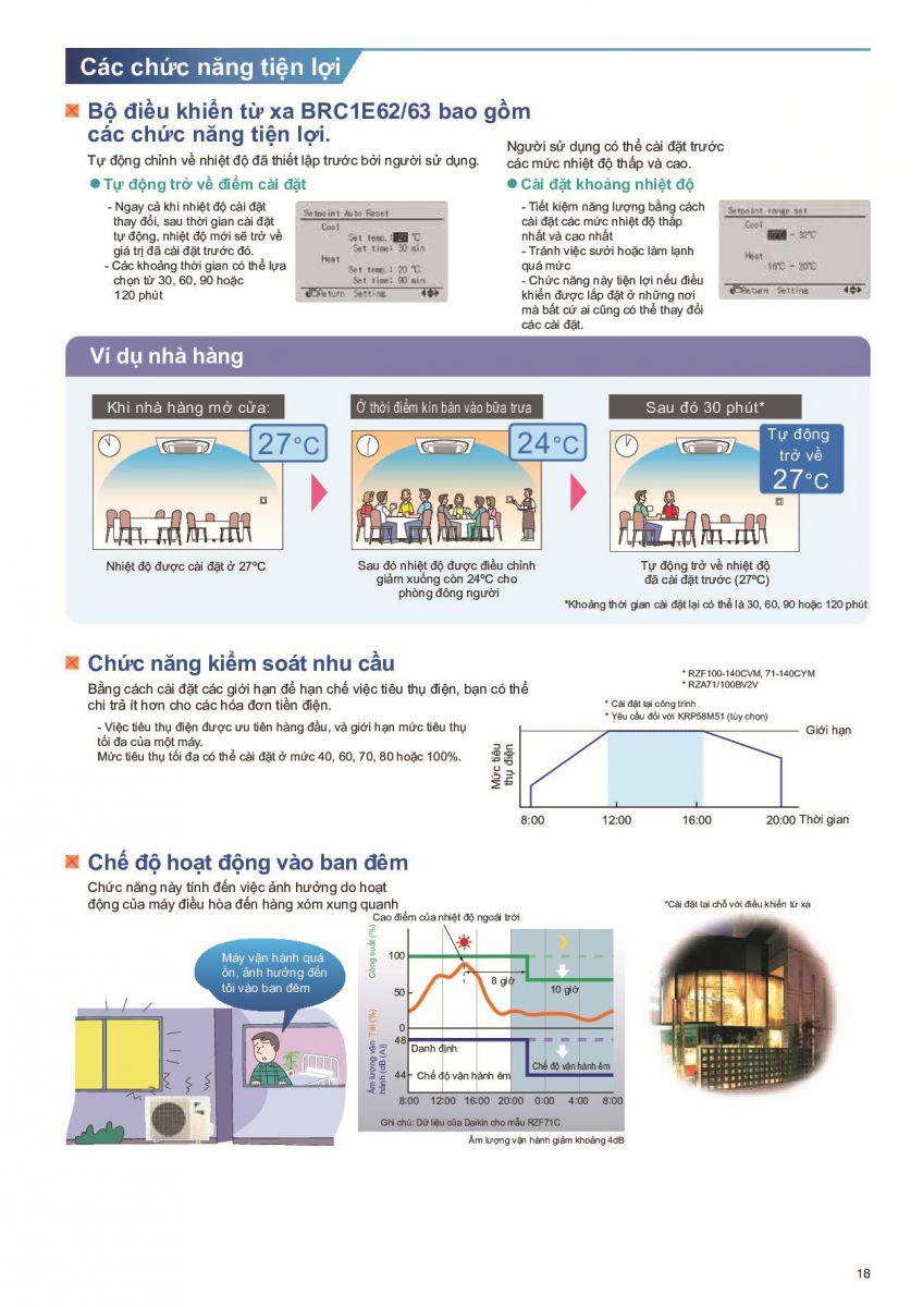 Máy lạnh âm trần Daikin FCF71CVM 24.200btu Gas R32 – Công nghệ Inverter tiết kiệm điện - 274728