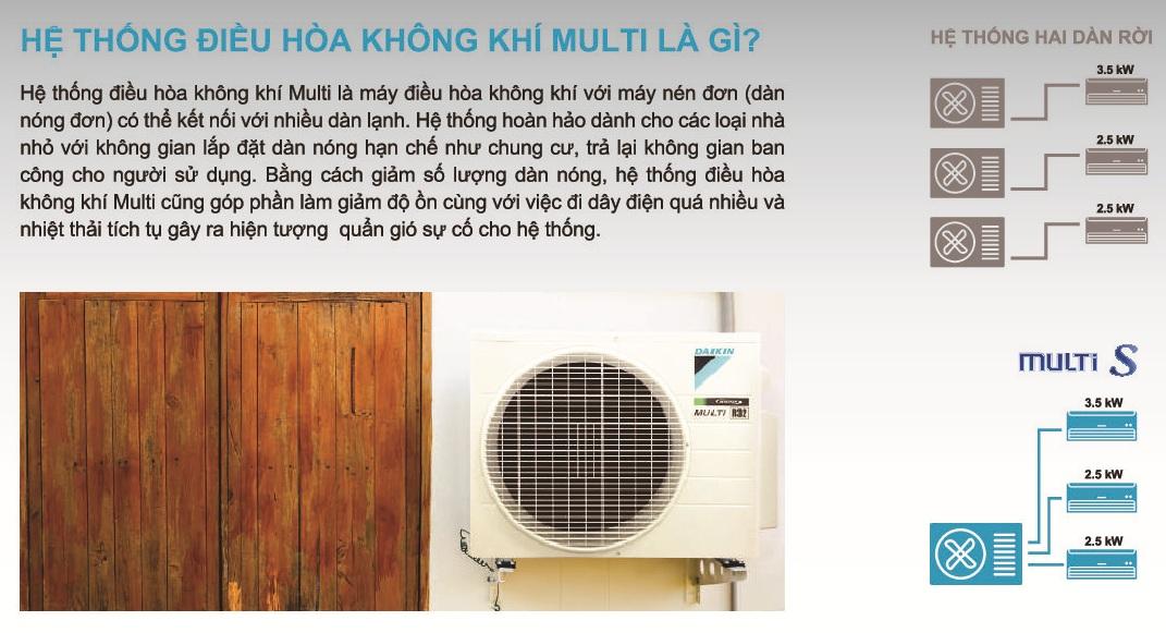 Tư vấn lắp đặt hệ điều hòa Multi cho căn hộ chung cư 1 phòng khách 2 phòng ngủ - Maylanhanhsao.com