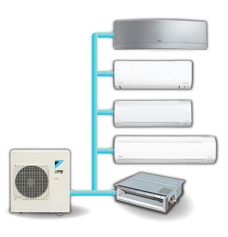 Daikin Multi Super NX Inverter Gas R32 – 1 chiều – Điều hòa Multi 1 dàn nóng kết nối 5 dàn lạnh