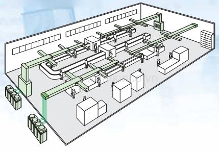 Đơn vị chuyên thi công hệ thống điều hòa cho nhà máy,xưởng sản xuất - 262564