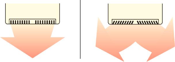 Máy lạnh áp trần Daikin Inverter FHA100BVMV/RZF100CVMV 4.0hp Gas R32 - Đại lý phân phối Ánh Sao - 265257