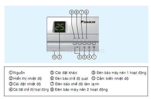 Đơn vị chuyên thi công hệ thống điều hòa cho nhà máy,xưởng sản xuất - 262565