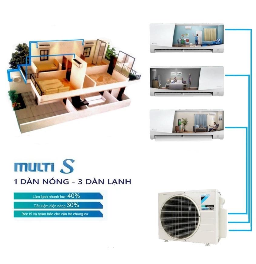 Nhận lắp đặt máy lạnh Multi-S Daikin cho hộ chung cư - Giảm bớt gánh nặng cho không gian ban công