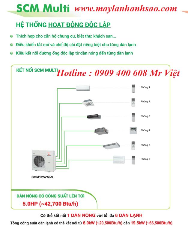 [Hình: dan-nong-multi-mitsubishi-heavy-scm40zm-...(1)(1).png]