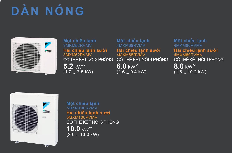 Điều hòa Multi Daikin Inverter Gas R32 - Điều hòa mẹ bồng nhiều con bán tốt nhất